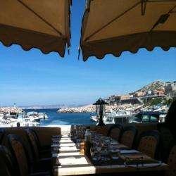 Les bons restos  à Marseille